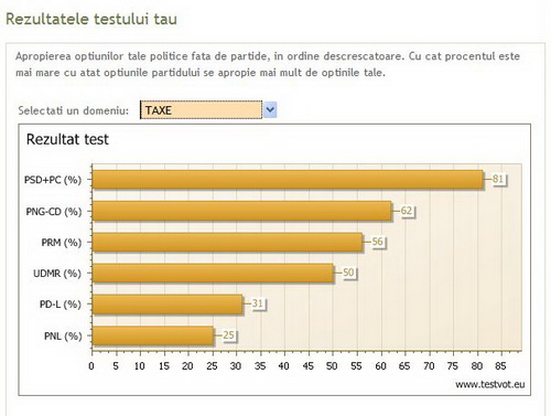 test_-taxe-danut