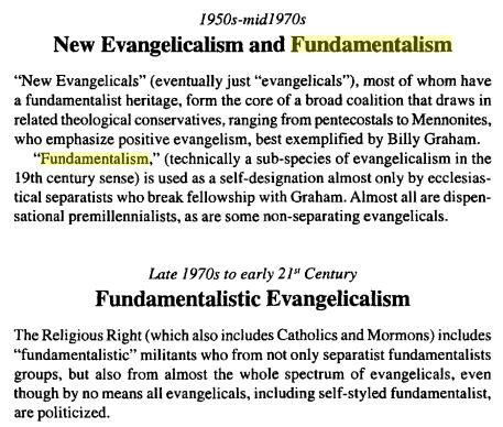 fundamentalism def2