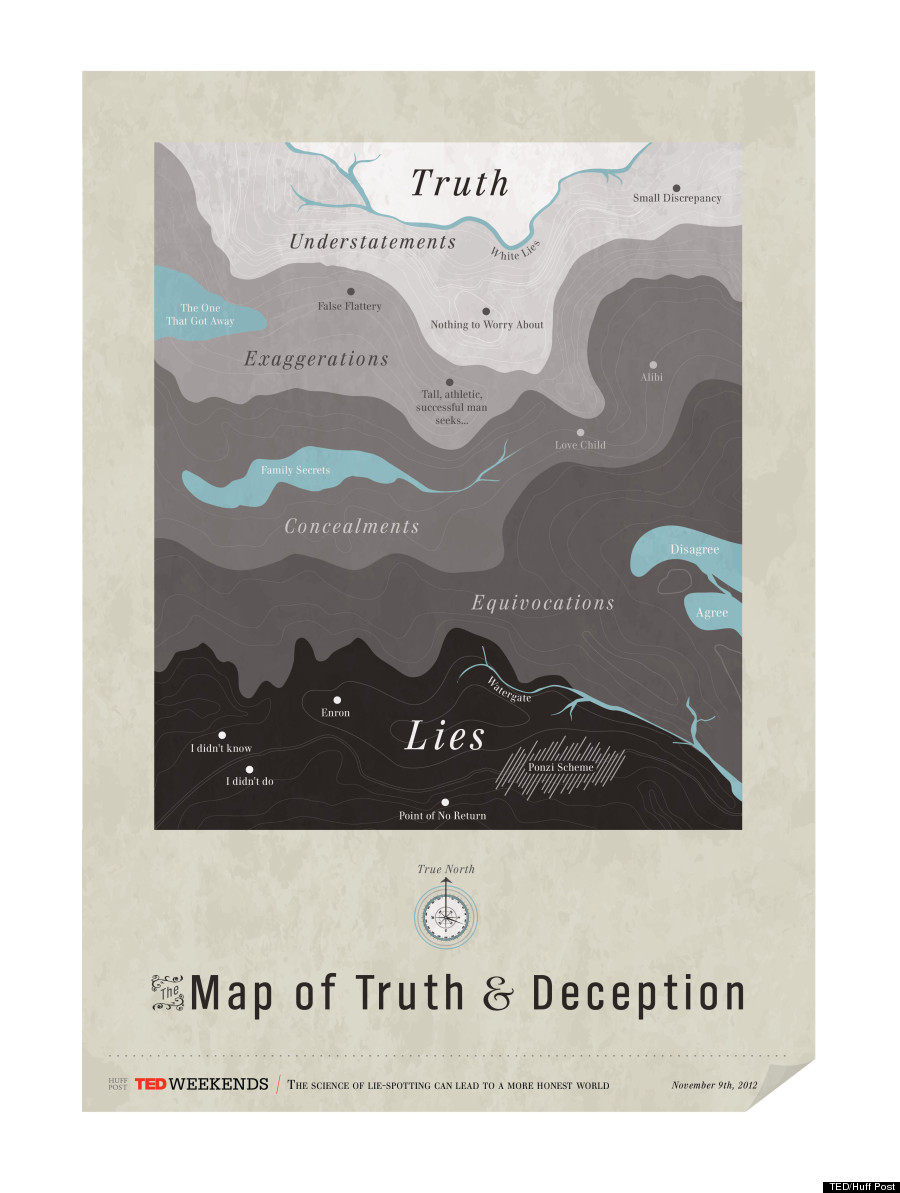 "deception and truth The man who lies to himself and listens to his own lie comes to a point that he cannot distinguish the truth within him, or around him, and so loses all respect for himself and for others and having no respect he ceases to love""."