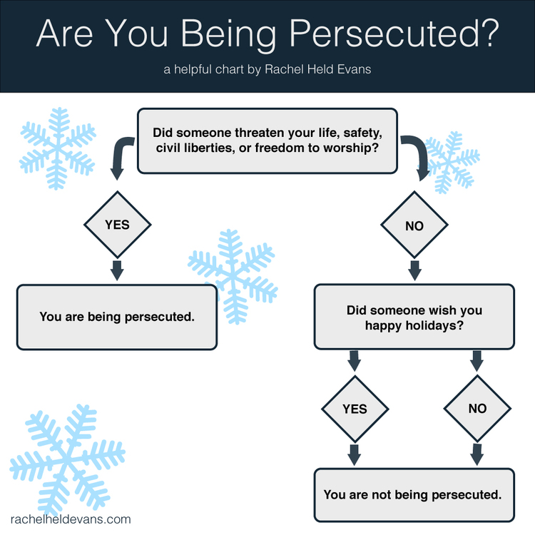 Are you being persecuted_