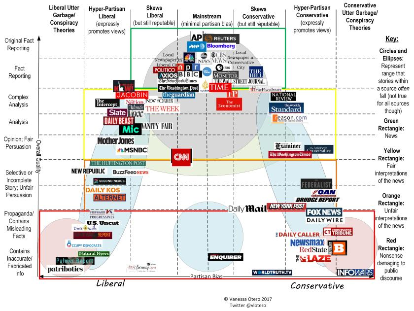 map of western media